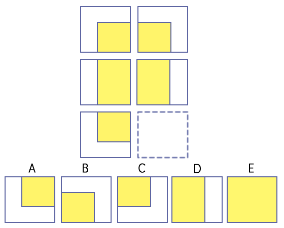 Free Sample Raven's Matrices Practice Tests and Questions