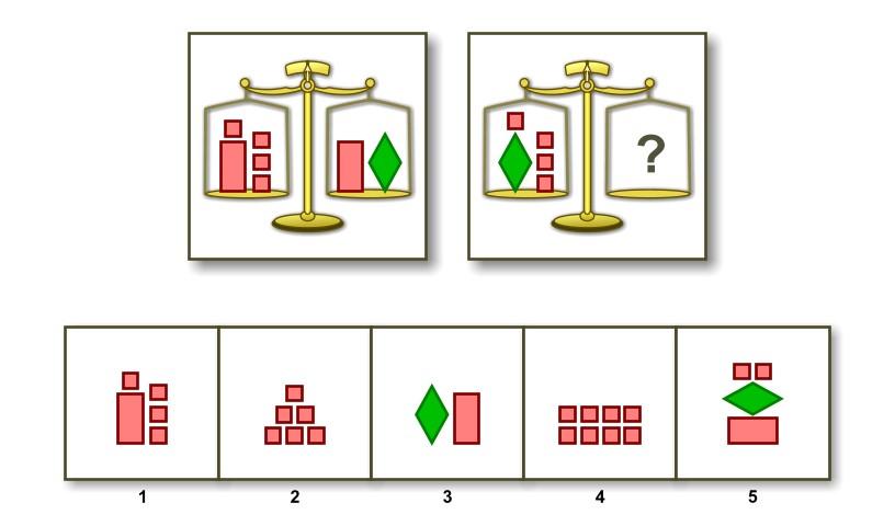 WISC Fluid Reasoning-Age 9
