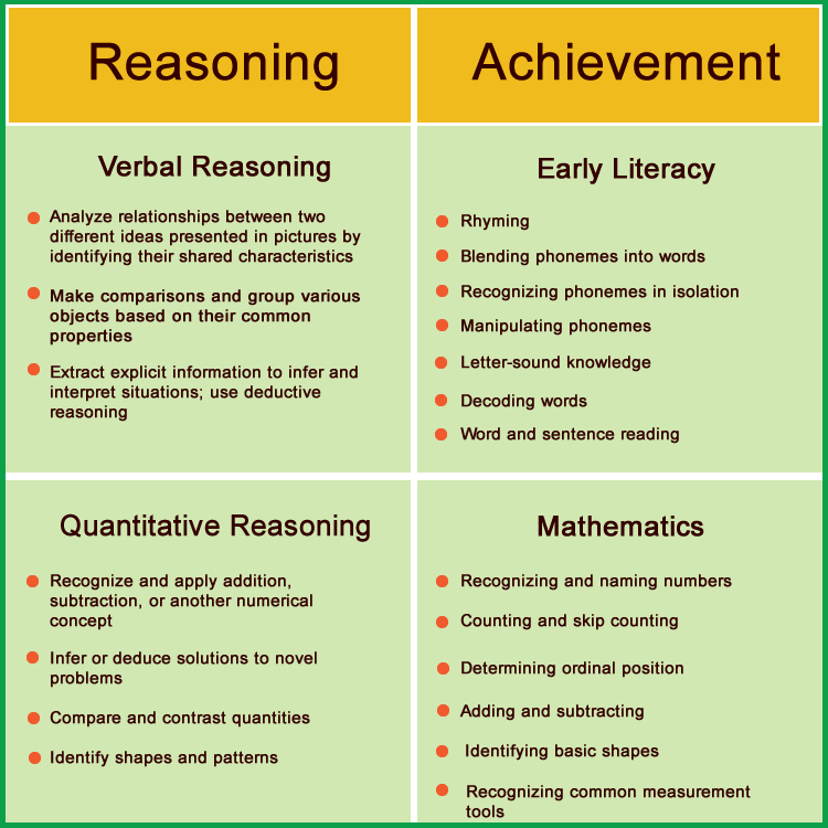assess your progress in quantitative reasoning and analysis Course reflection throughout this course, you have become familiar with a variety of concepts in statistical reasoning and analysis you have explored the importance of statistical thinking in research and used your knowledge to compose your own quantitative research proposal.