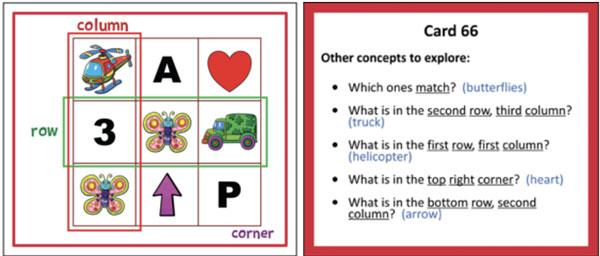 ERB Verbal Concepts and Vocabulary for Pre-K WISC WPPSI Iowa Test Learning Toys for CogAT Test OLSAT Gifted Learning Flash Cards NYC Gifted and Talented Kindergarten