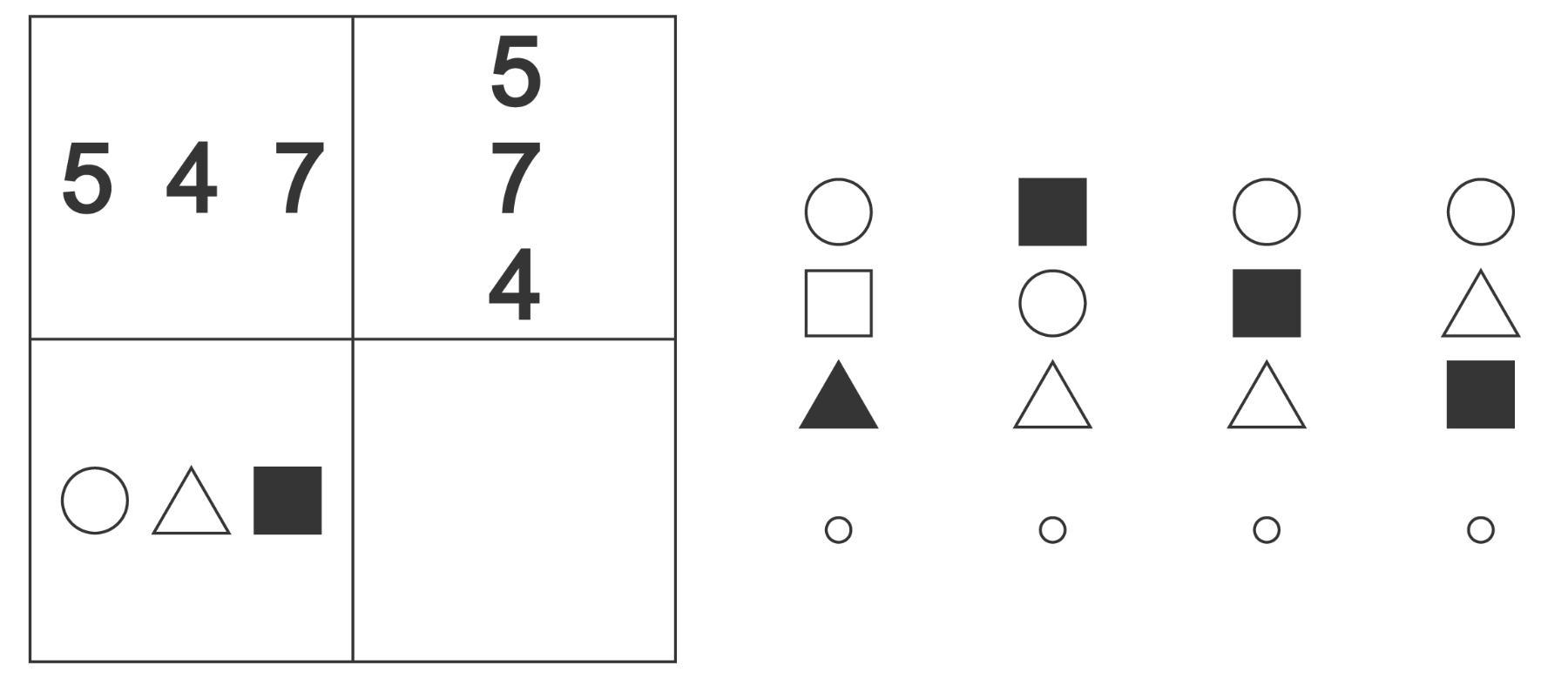 Sample Test Items