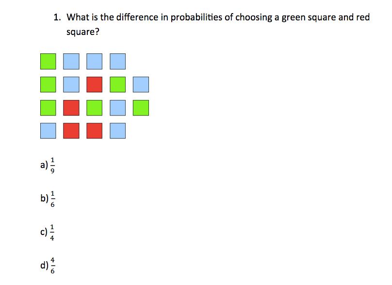 TerraNova 6th Grade Practice Questions - Mathematics